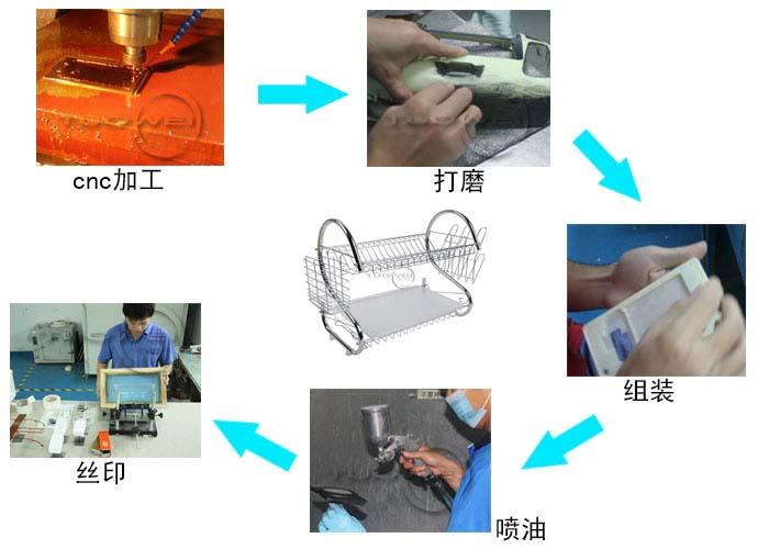 金属手板流程