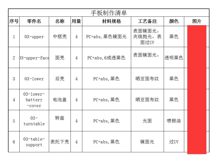 手板模型价格评估